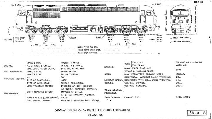 Class 56 Diagram