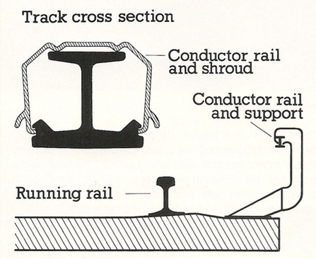 DLR Contact System diagram