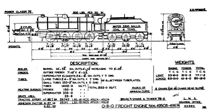 Austin 7 0-8-0 Diagram