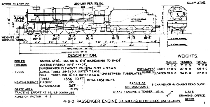 LMS Royal Scot diagram