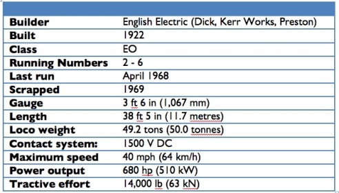 NZ Locos - dimensions table