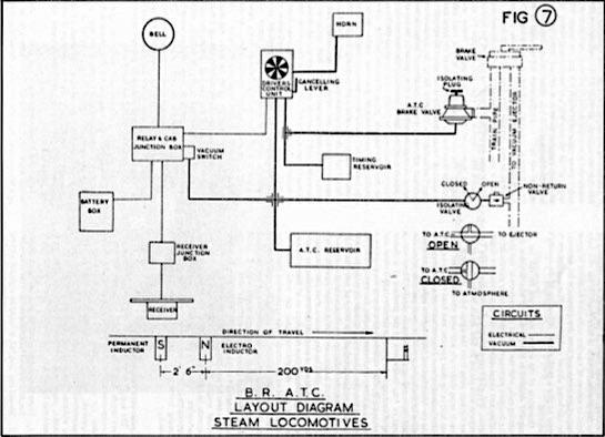 BR ATC Diagram