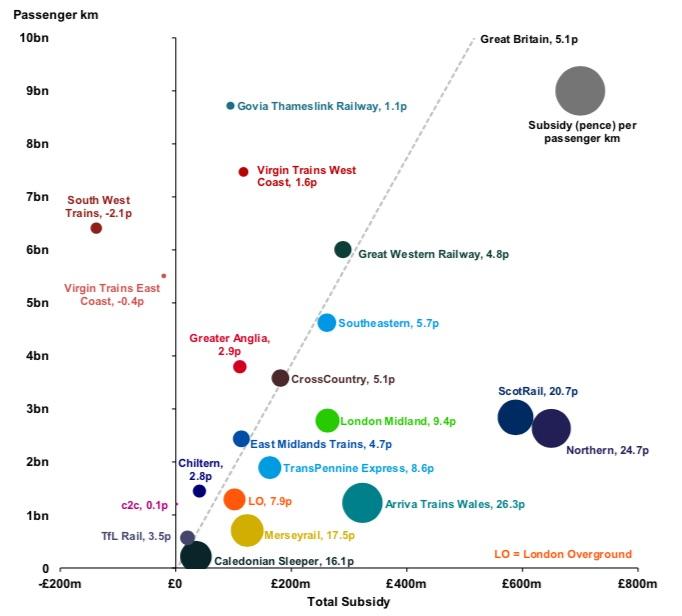 TOC Subsidies 2016-17
