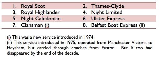 1972 trains