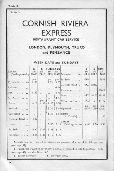 BR Western Region Named Trains 1961 2 copy