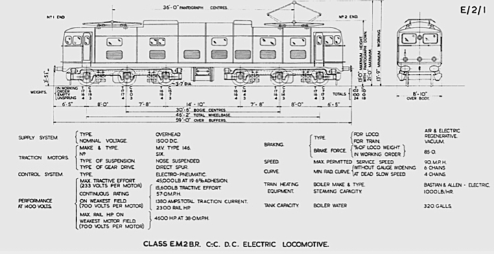 EM2 BR Weight Diagram_2