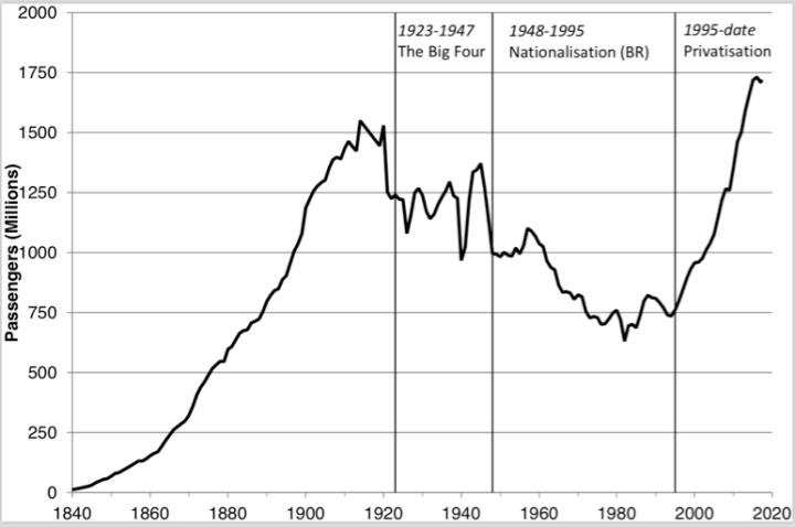 ATOC Chart 2008