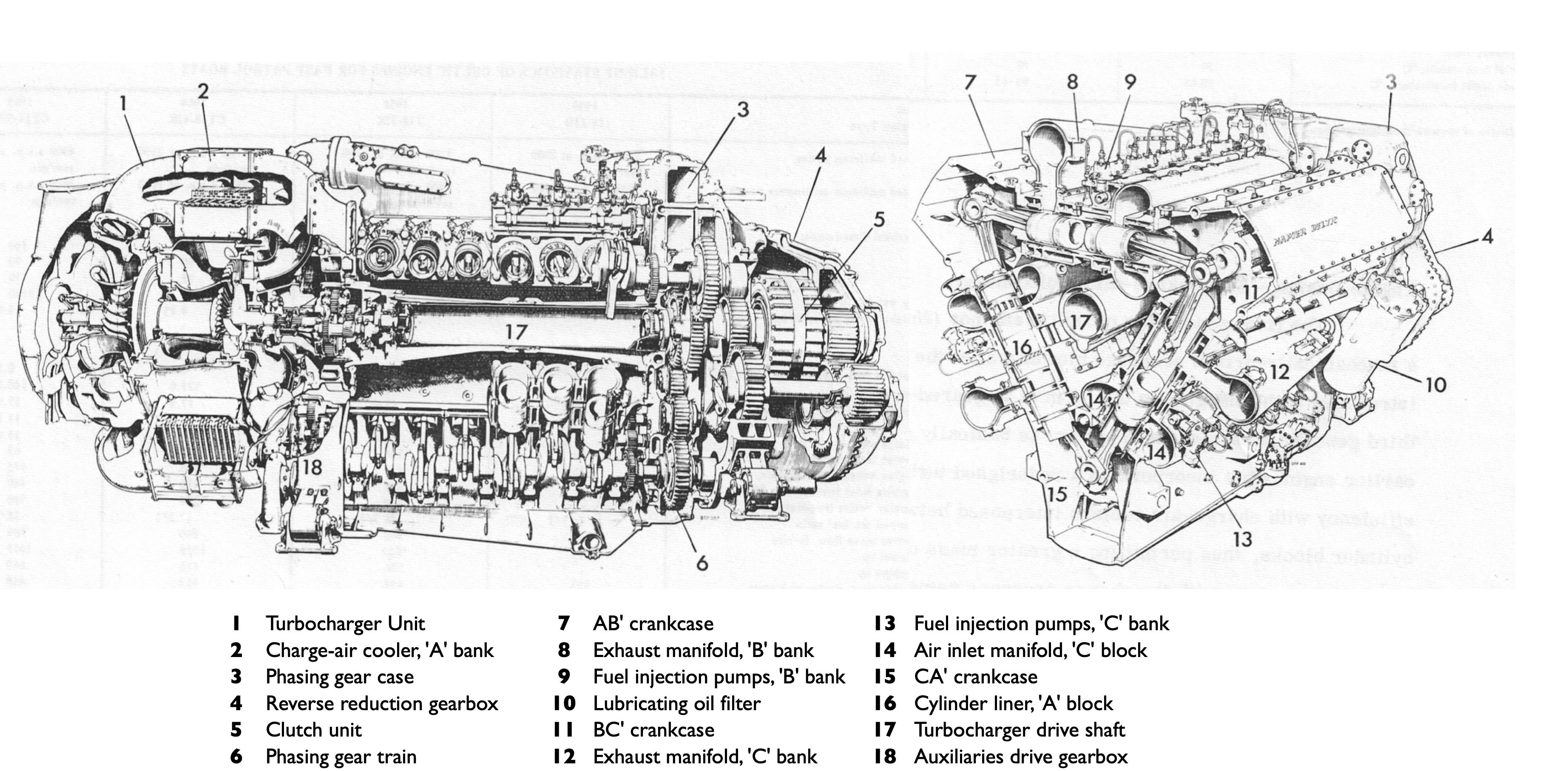 Deltic Engine Views