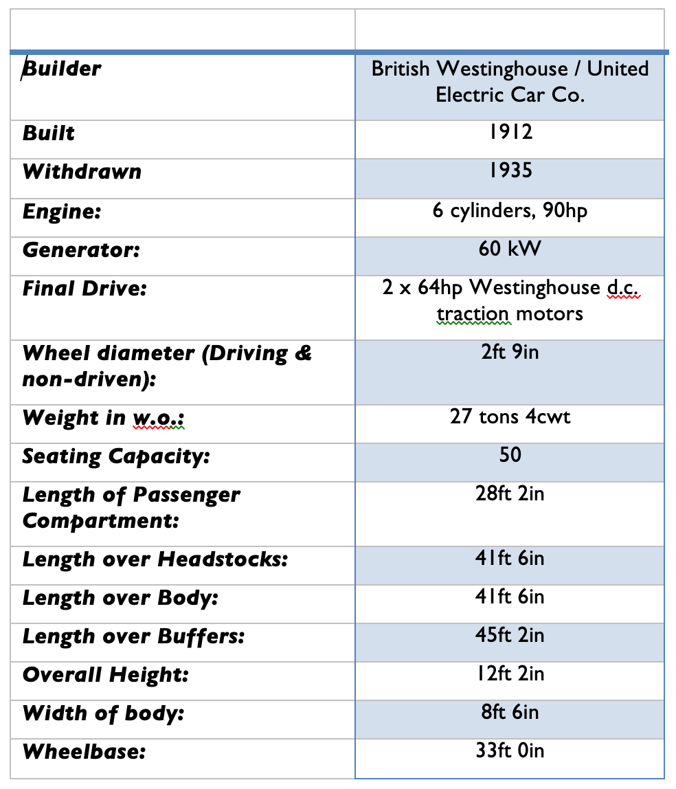 Main Dimensions Table