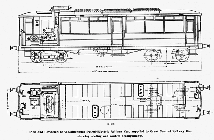 Plan and elevation of railcar
