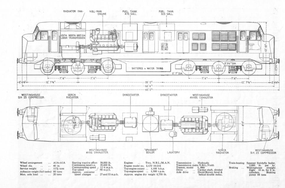 D600 diagram