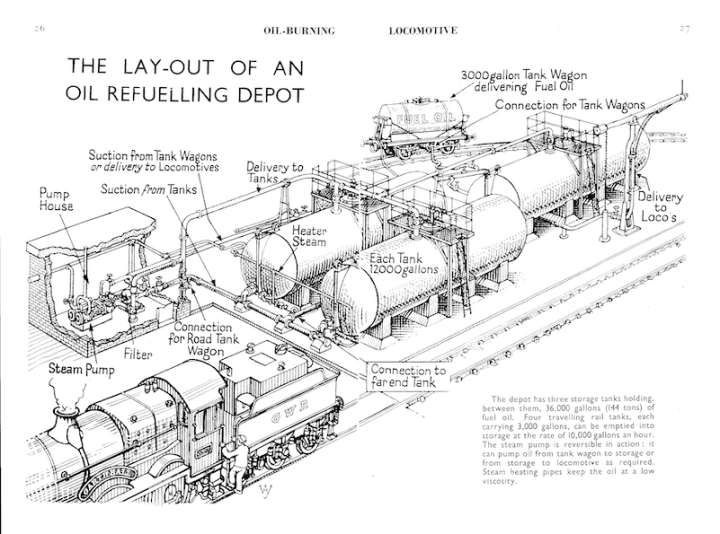 Oil Refuelling Depot layout cover