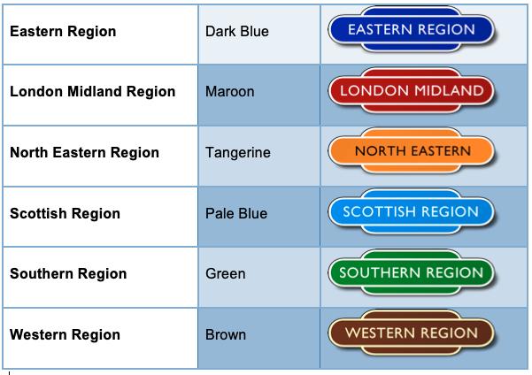 BR Regional colours 1948